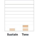 reso7_chart